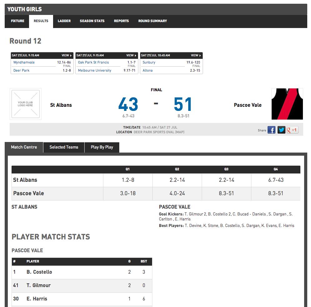 43-51 final score